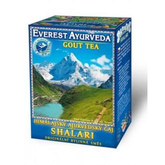 Výrobky podle značek - SHALARI